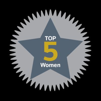 * Top 5 Women 2017 *